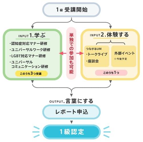 1st_roadmap