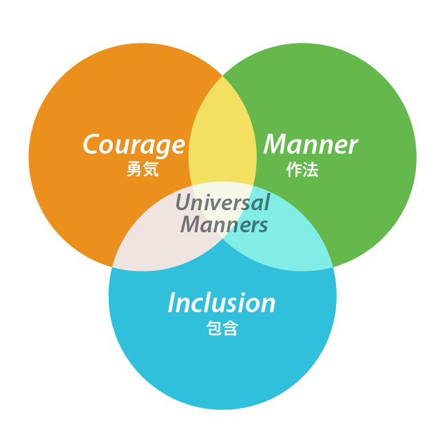 universal_manners_concept